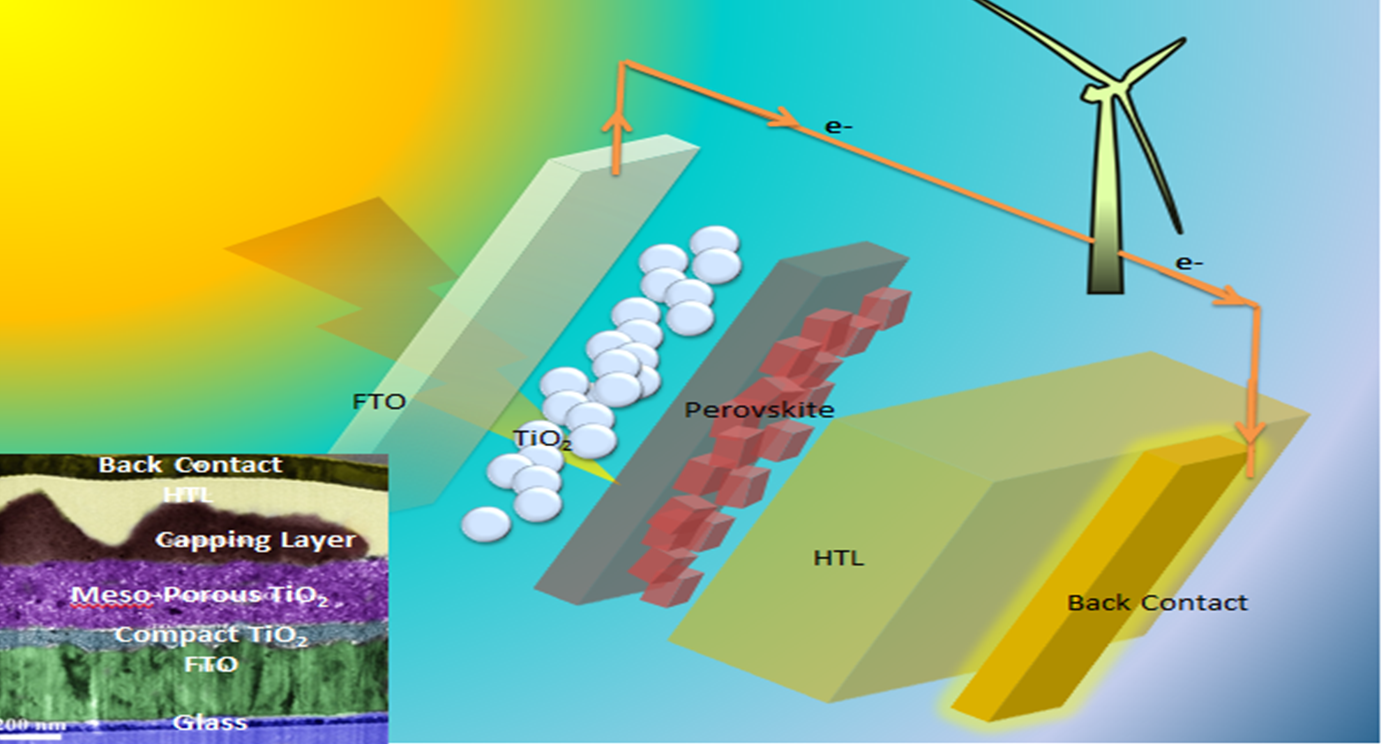 solar cells and the mechanism of a solar power Solar electricity and solar cells in theory and practice: photovoltaics  the  word photovoltaic is a combination of the greek word for light and the name of   other loss mechanisms are electrical resistance losses in the semiconductor  and.